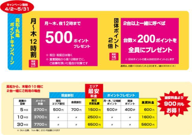 takamatsu0402.jpgのサムネール画像